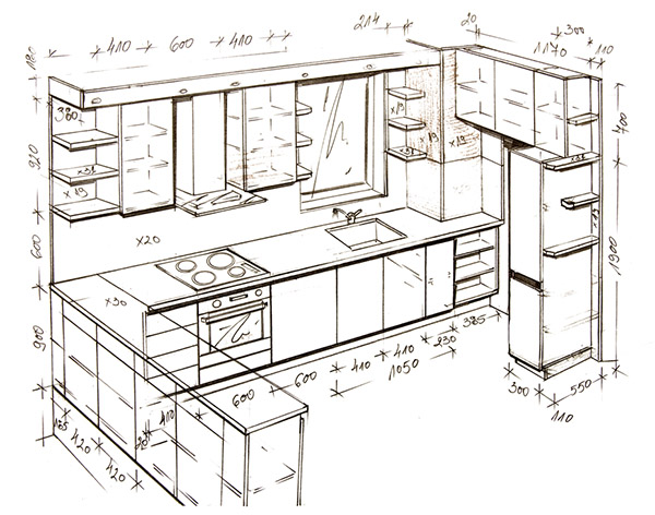planning your kitchen: making design choices in the right order
